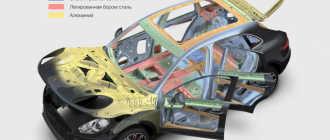 Ищем прок вобновлении кроссовера Porsche Macan. Тест-драйв porsche macan — ДРАЙВ
